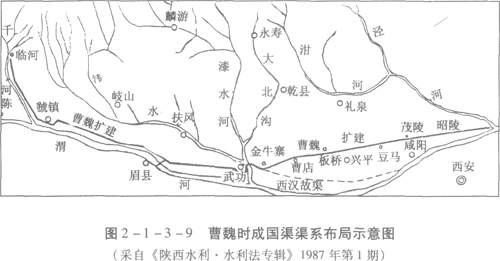 战国时期的薛地图