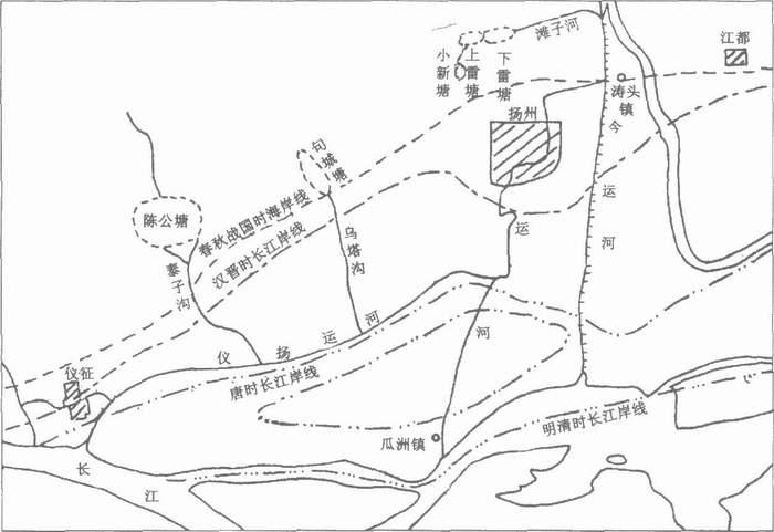扬州五塘示意图